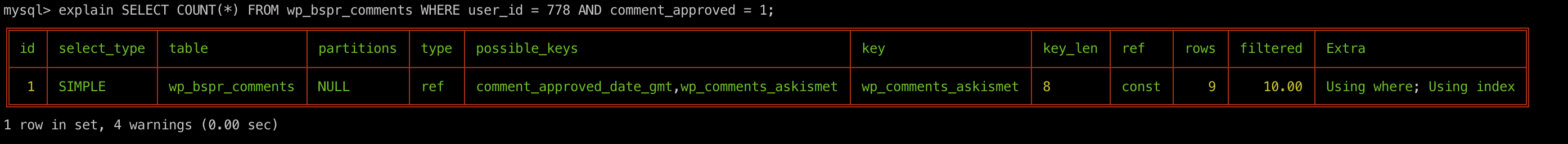 MySQL Explain on wp_comments with Aksimet after index